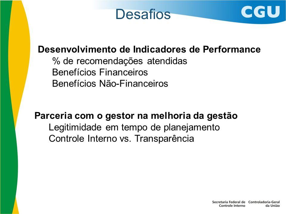 Desafios Desenvolvimento de Indicadores de Performance