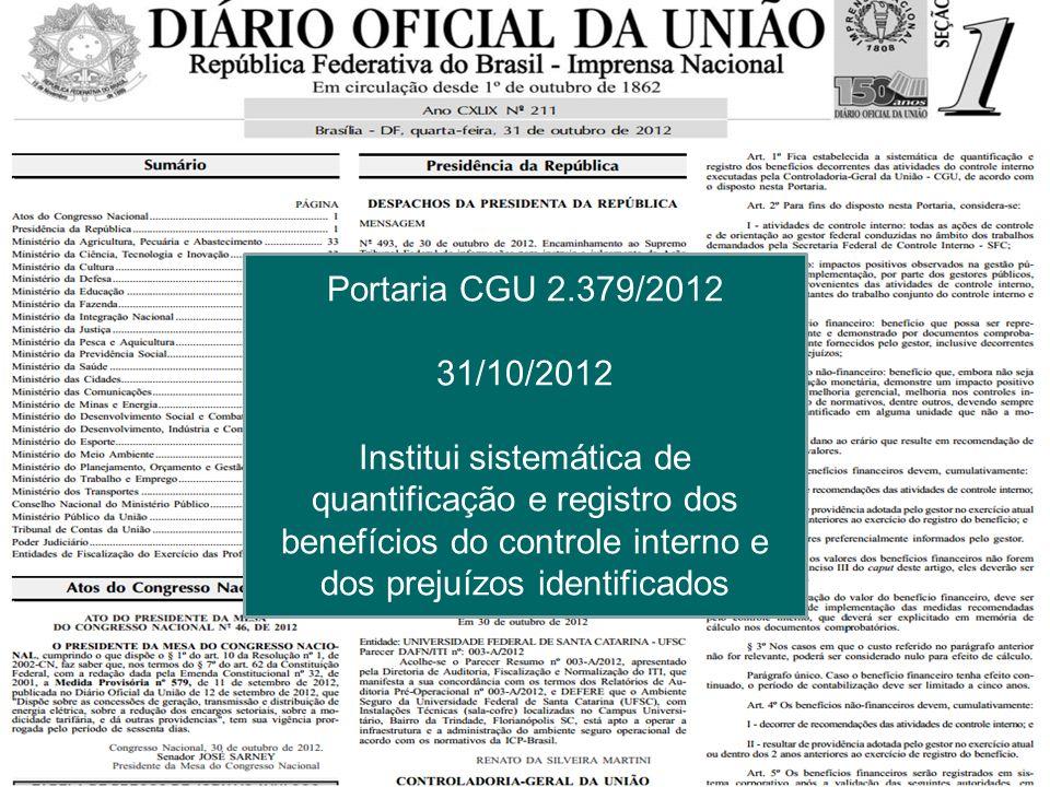Portaria CGU 2.379/201231/10/2012.