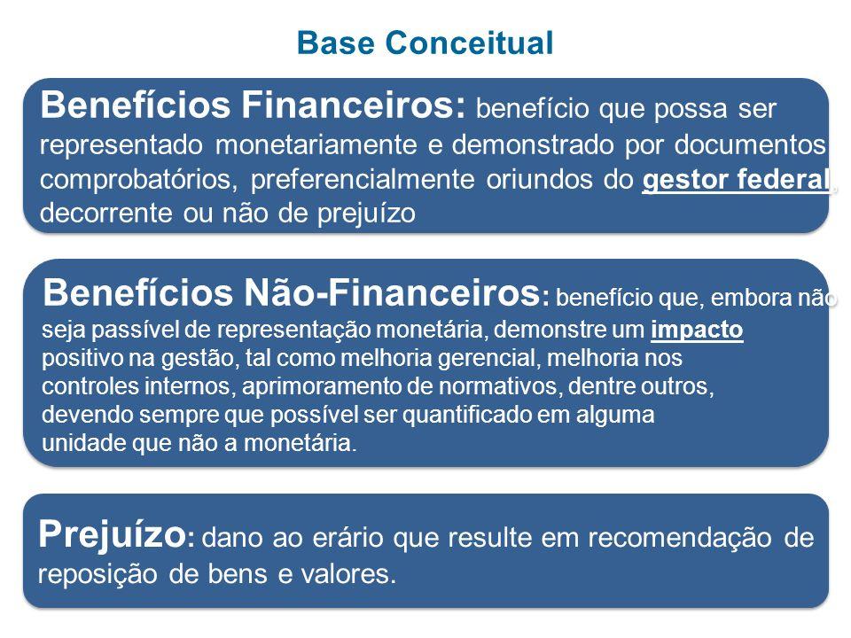 Benefícios Financeiros: benefício que possa ser