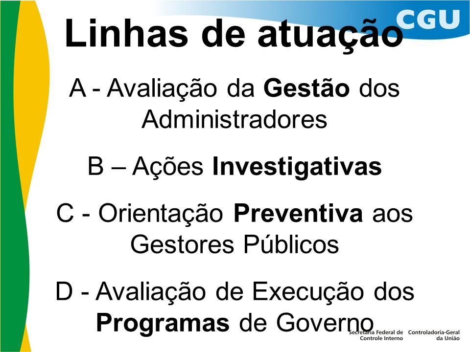 Linhas de atuação A - Avaliação da Gestão dos Administradores