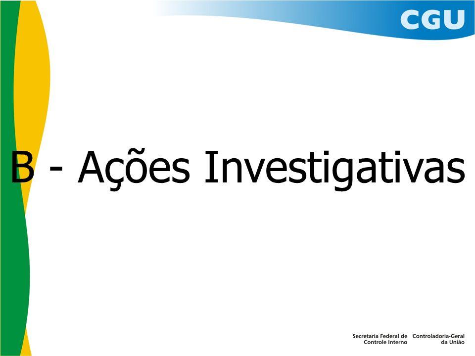 B - Ações Investigativas