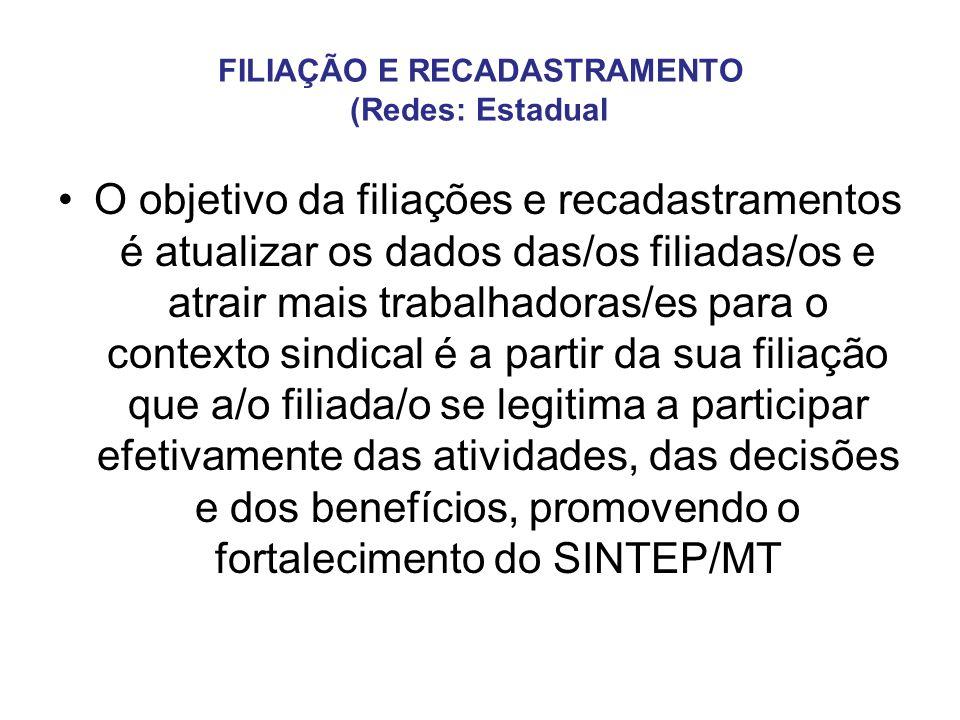 FILIAÇÃO E RECADASTRAMENTO (Redes: Estadual