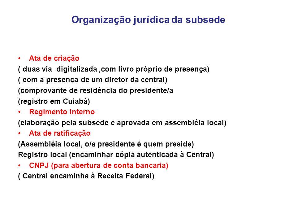 Organização jurídica da subsede