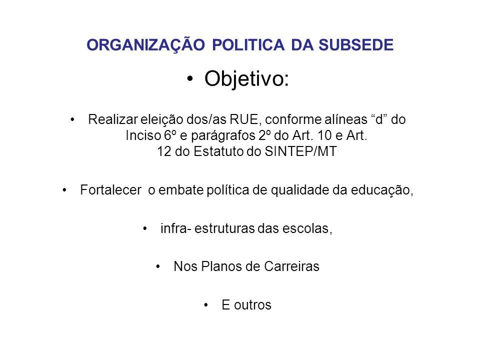 ORGANIZAÇÃO POLITICA DA SUBSEDE