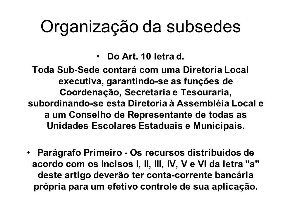 Organização da subsedes