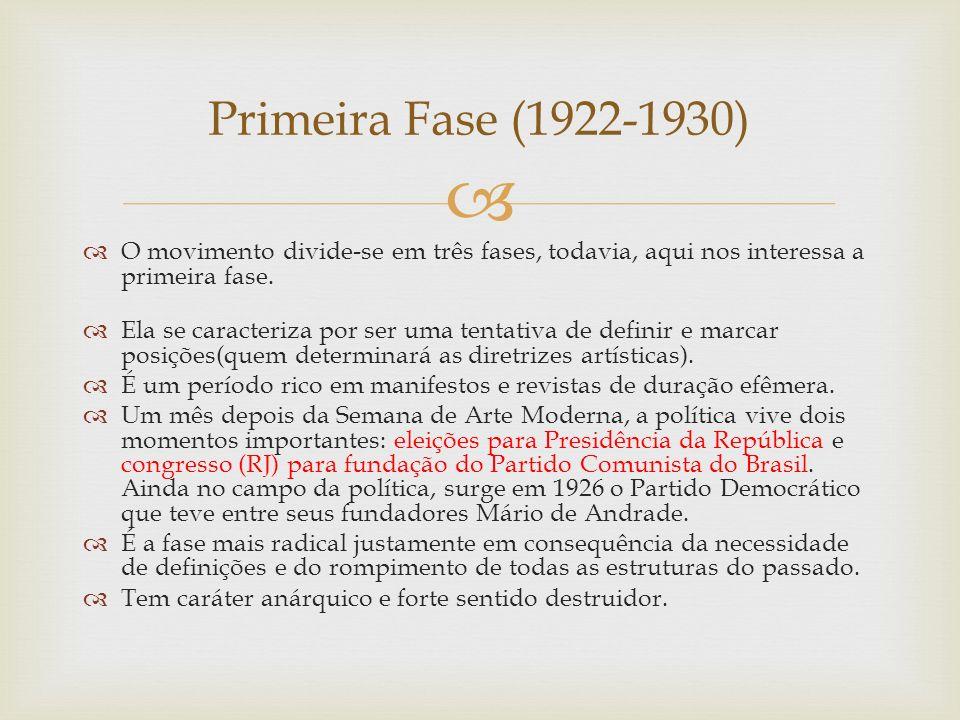 Primeira Fase (1922-1930) O movimento divide-se em três fases, todavia, aqui nos interessa a primeira fase.