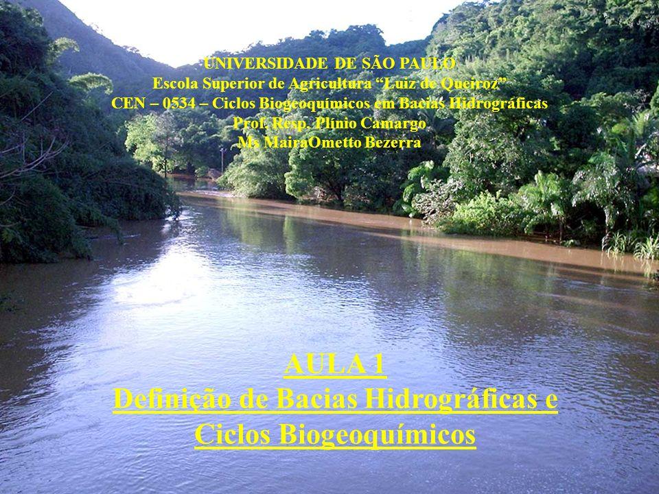AULA 1 Definição de Bacias Hidrográficas e Ciclos Biogeoquímicos