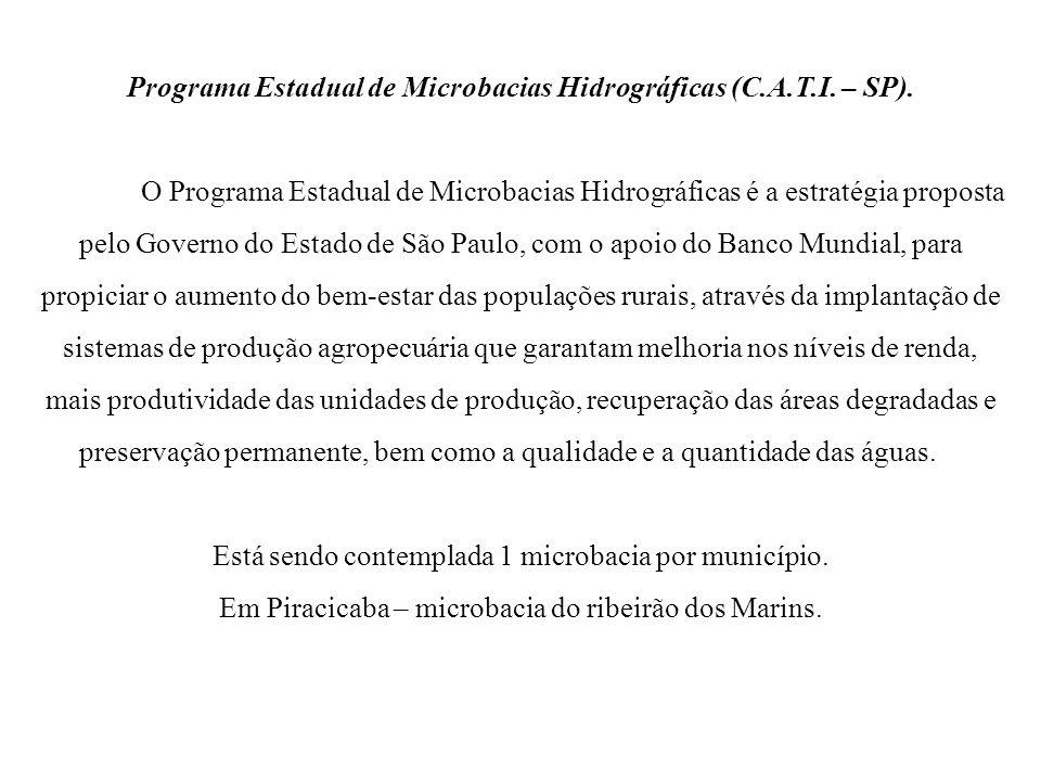 Programa Estadual de Microbacias Hidrográficas (C.A.T.I. – SP).