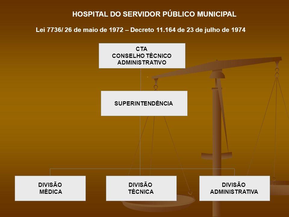 HOSPITAL DO SERVIDOR PÚBLICO MUNICIPAL