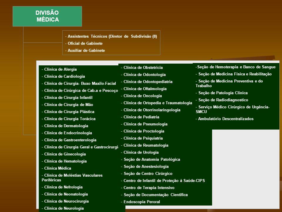 DIVISÃO MÉDICA Assistentes Técnicos (Diretor de Subdivisão (8)