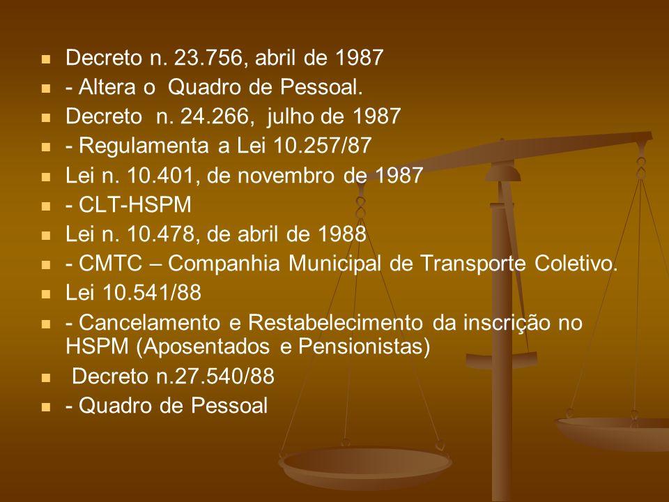 Decreto n. 23.756, abril de 1987 - Altera o Quadro de Pessoal. Decreto n. 24.266, julho de 1987.
