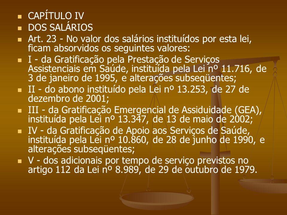 CAPÍTULO IV DOS SALÁRIOS. Art. 23 - No valor dos salários instituídos por esta lei, ficam absorvidos os seguintes valores: