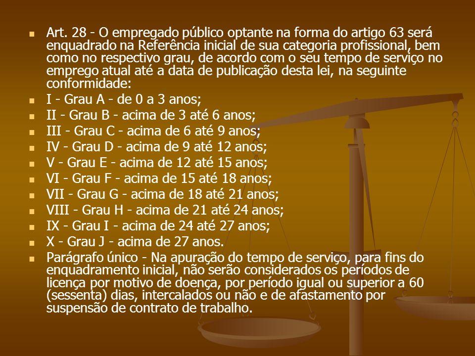 Art. 28 - O empregado público optante na forma do artigo 63 será enquadrado na Referência inicial de sua categoria profissional, bem como no respectivo grau, de acordo com o seu tempo de serviço no emprego atual até a data de publicação desta lei, na seguinte conformidade: