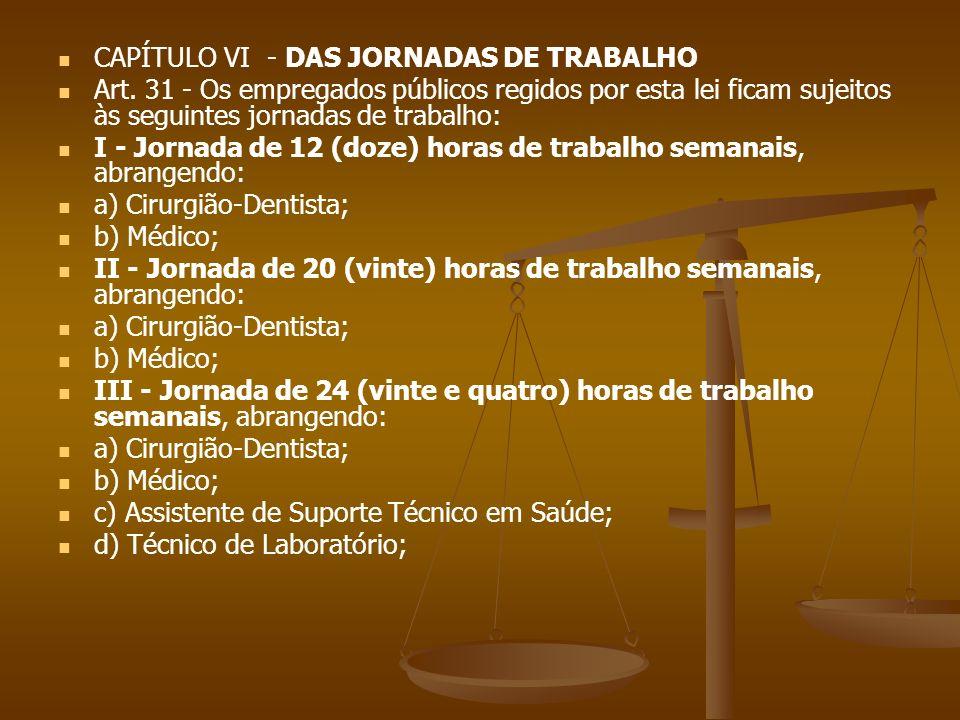 CAPÍTULO VI - DAS JORNADAS DE TRABALHO