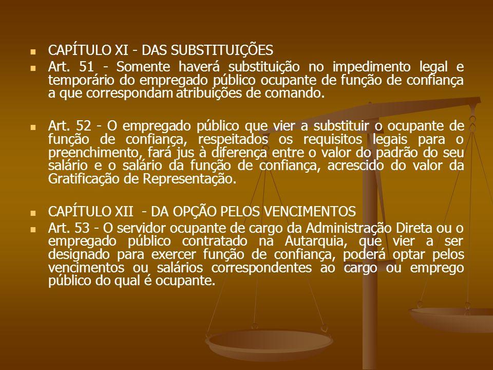 CAPÍTULO XI - DAS SUBSTITUIÇÕES