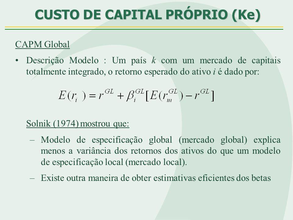 CUSTO DE CAPITAL PRÓPRIO (Ke)
