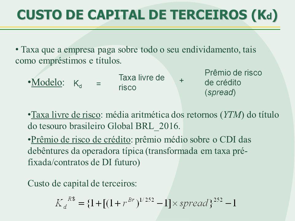 CUSTO DE CAPITAL DE TERCEIROS (Kd)