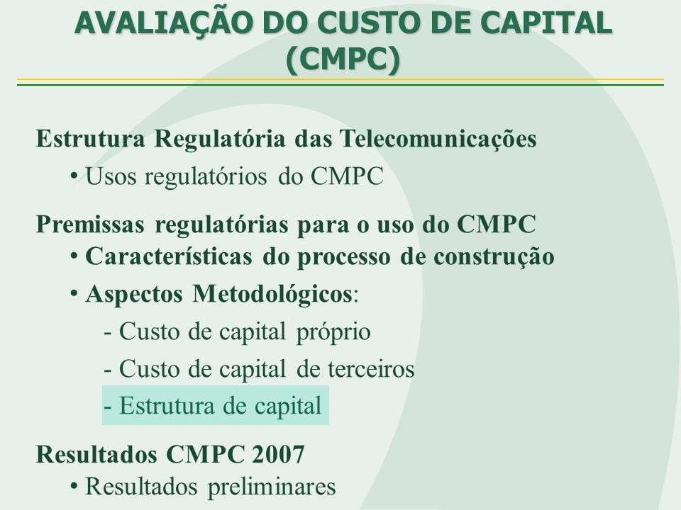 AVALIAÇÃO DO CUSTO DE CAPITAL (CMPC)