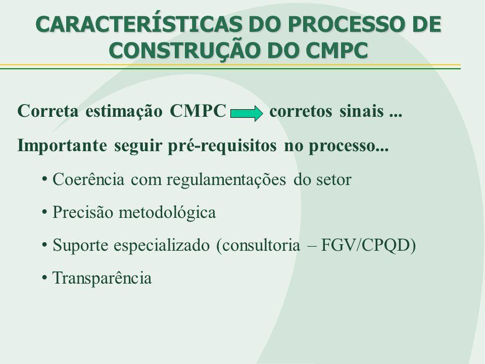 CARACTERÍSTICAS DO PROCESSO DE CONSTRUÇÃO DO CMPC