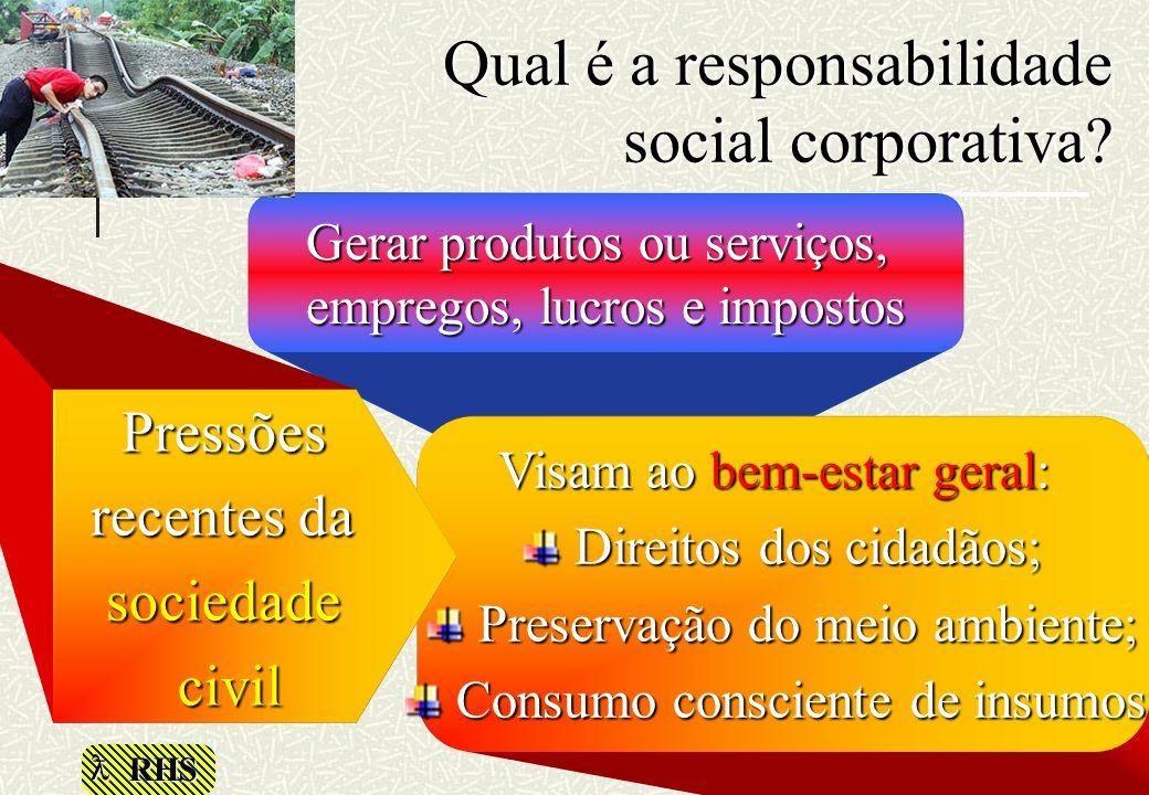 Qual é a responsabilidade social corporativa