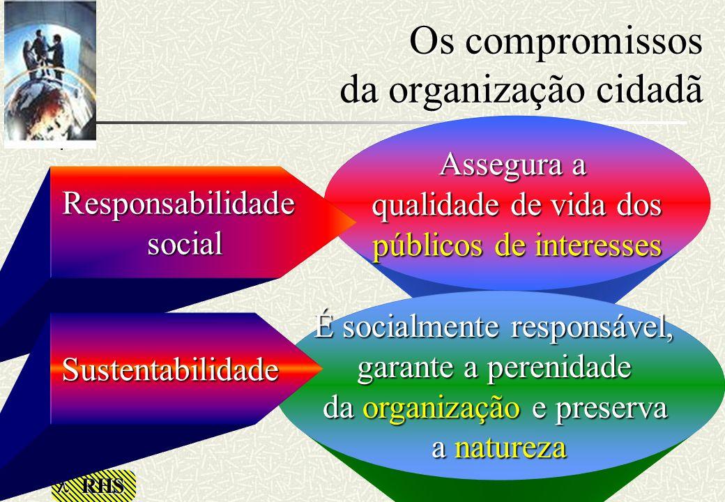 Os compromissos da organização cidadã