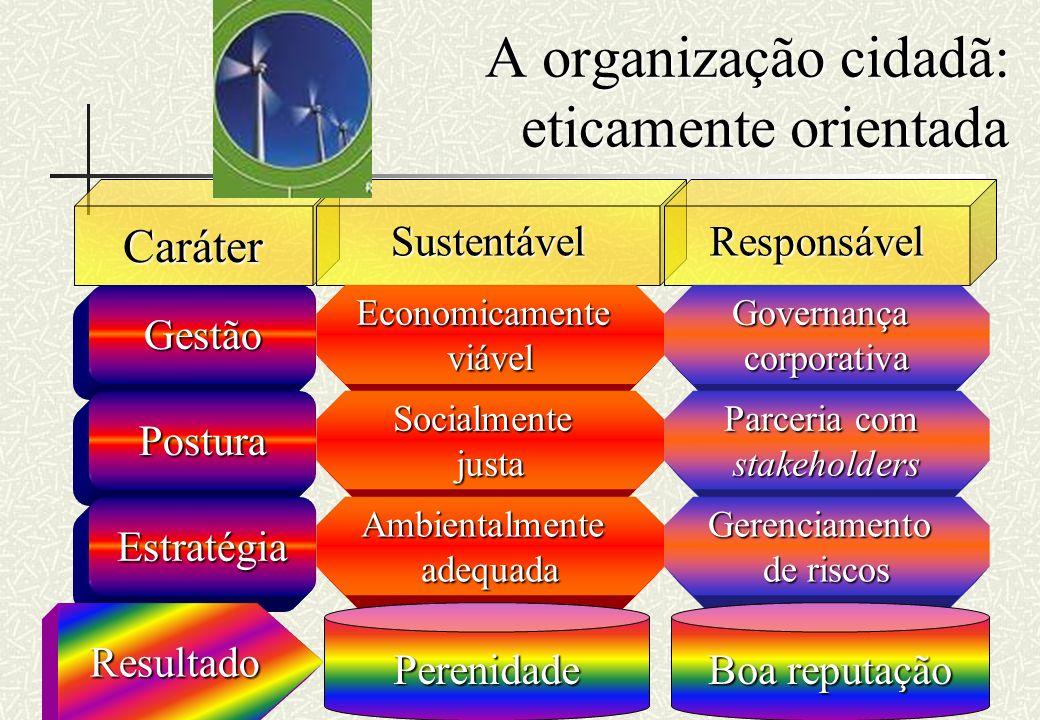 A organização cidadã: eticamente orientada