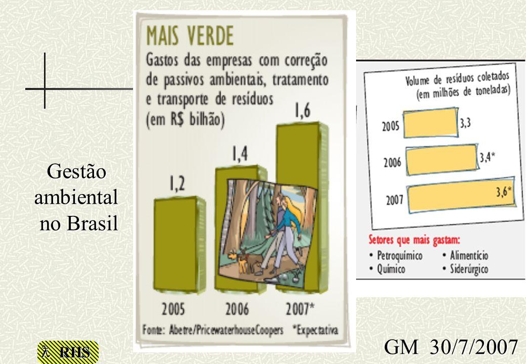 Gestão ambiental no Brasil GM 30/7/2007