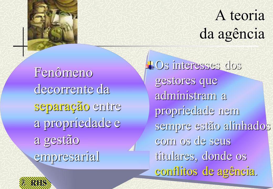 A teoria da agência Fenômeno decorrente da separação entre a propriedade e a gestão empresarial.