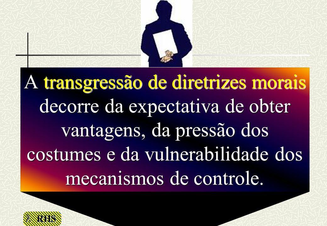 A transgressão de diretrizes morais decorre da expectativa de obter vantagens, da pressão dos costumes e da vulnerabilidade dos mecanismos de controle.
