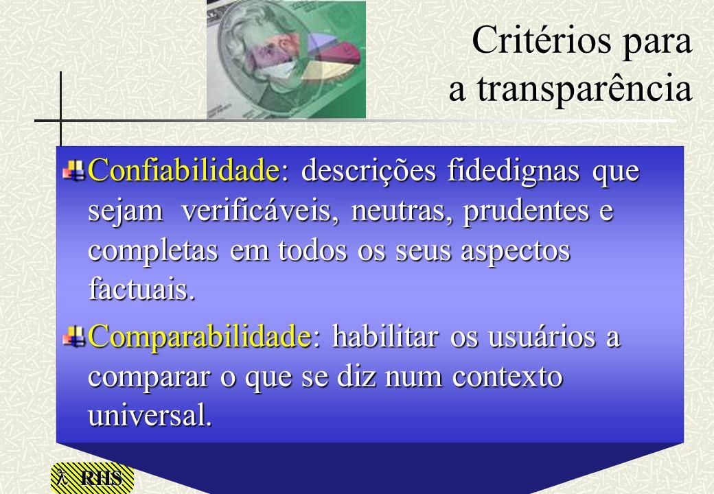 Critérios para a transparência