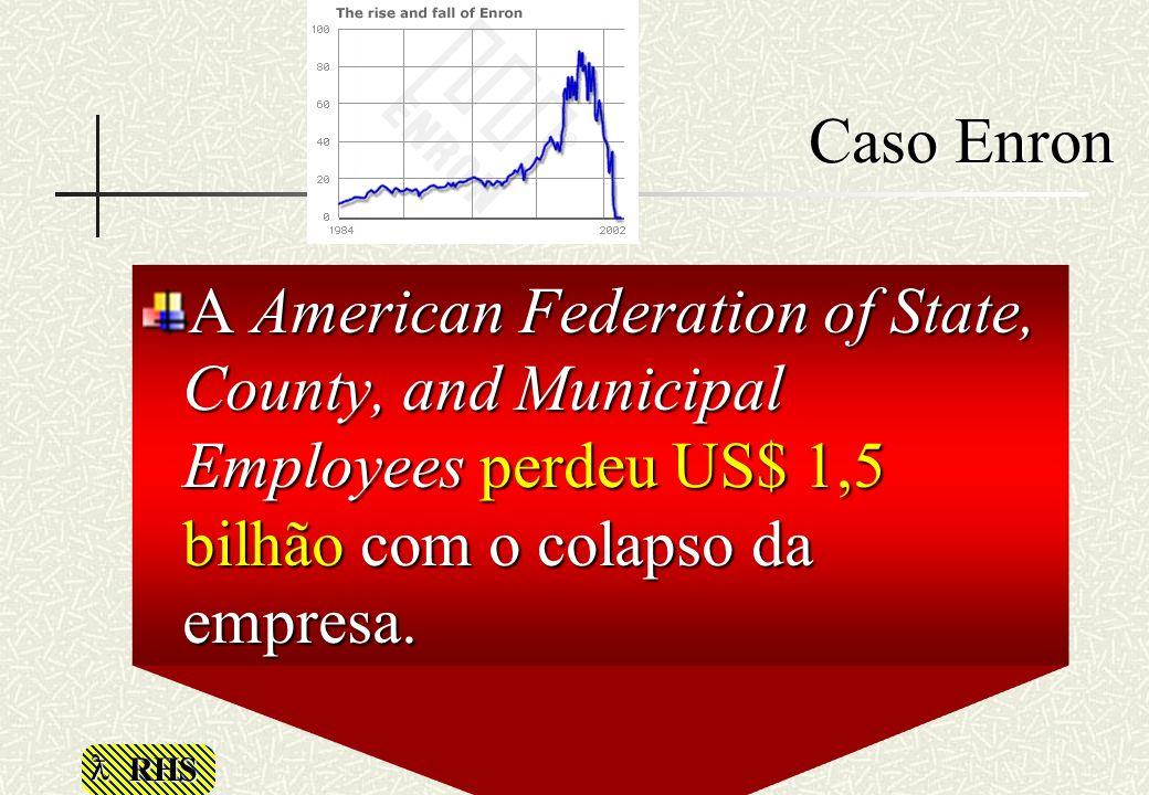 Caso EnronA American Federation of State, County, and Municipal Employees perdeu US$ 1,5 bilhão com o colapso da empresa.