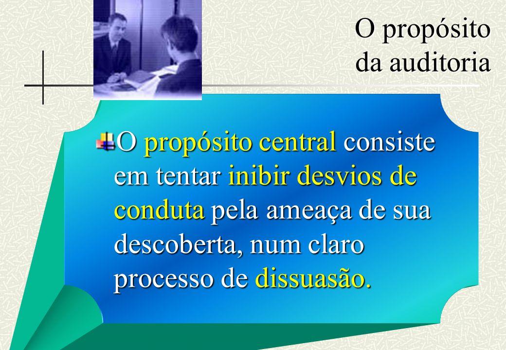 O propósito da auditoria