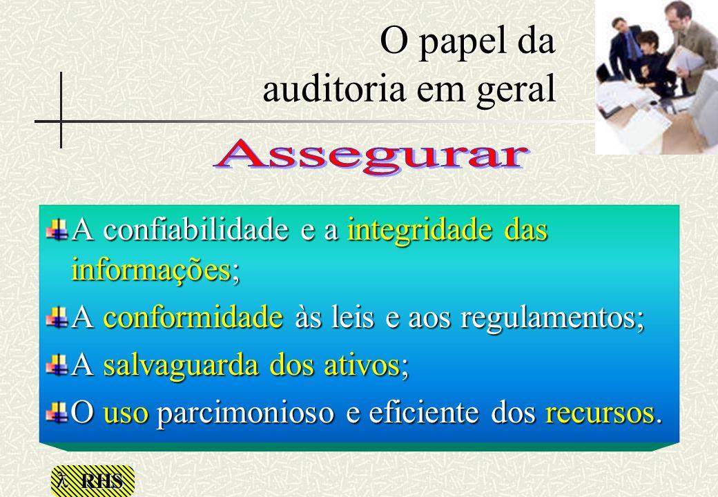 O papel da auditoria em geral