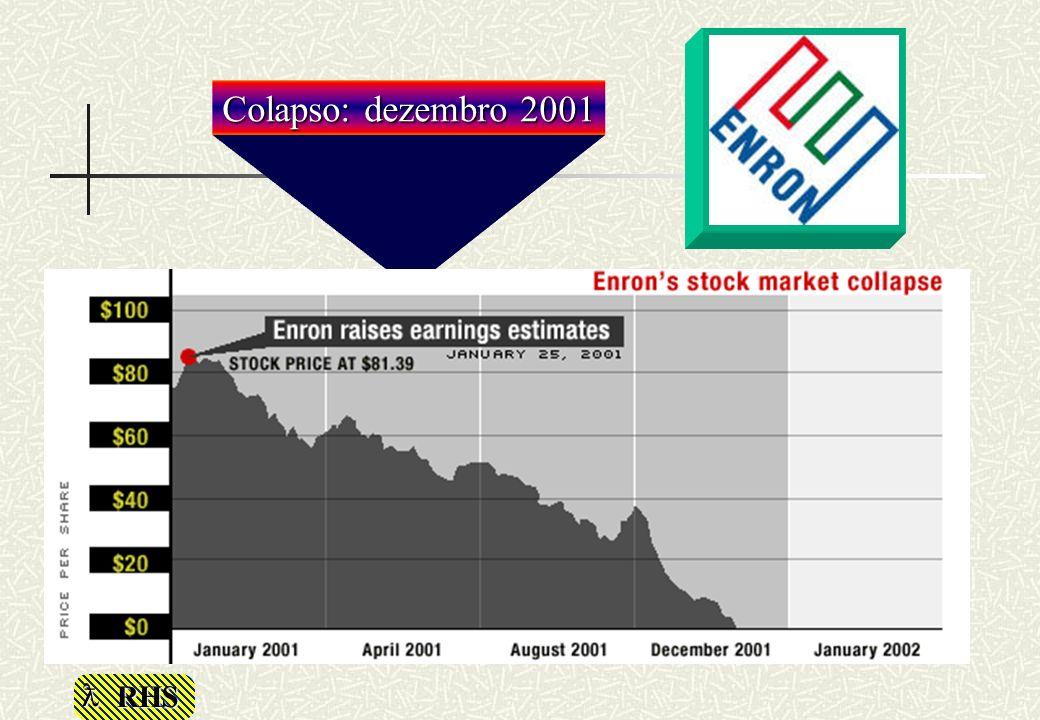 Colapso: dezembro 2001