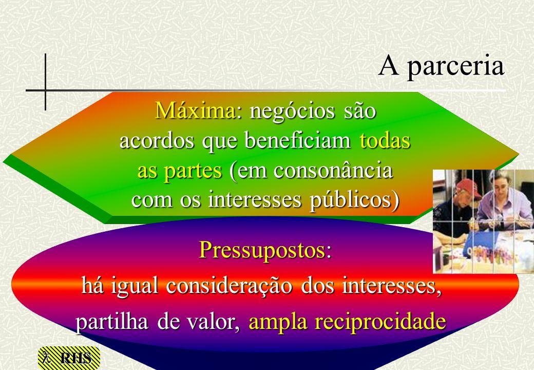 A parceriaMáxima: negócios são acordos que beneficiam todas as partes (em consonância com os interesses públicos)