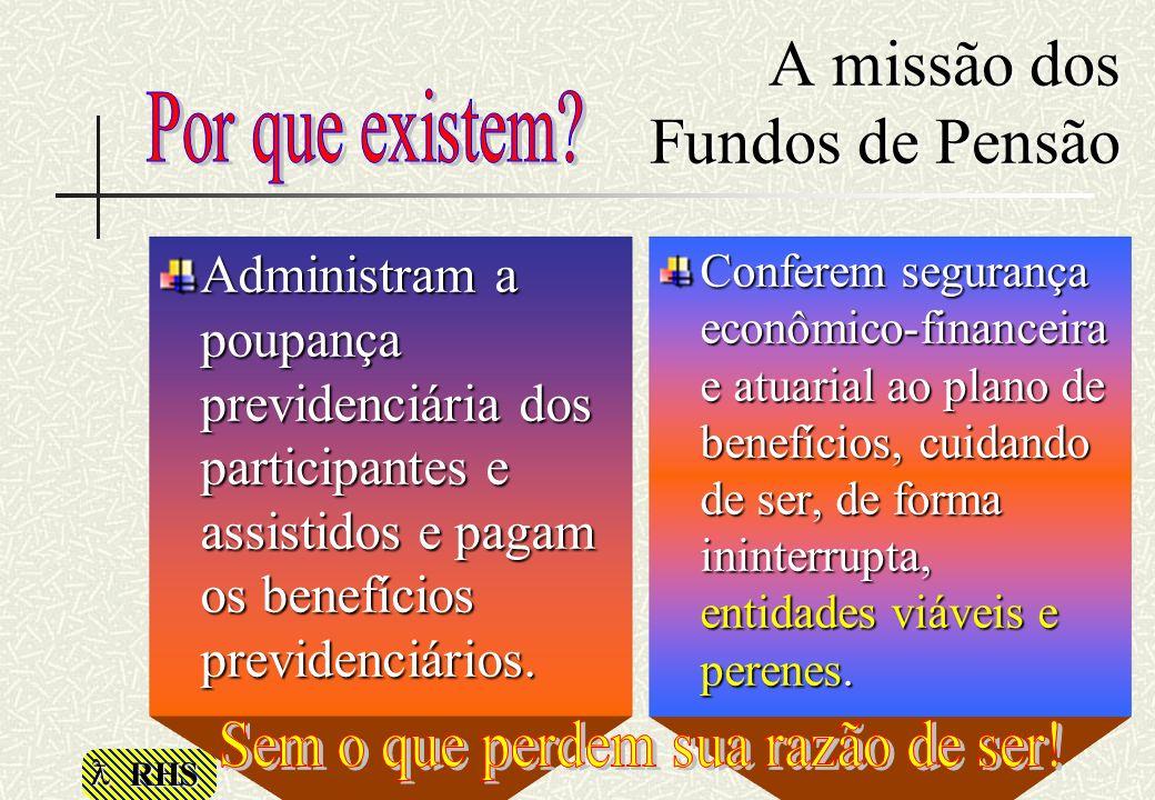A missão dos Fundos de Pensão