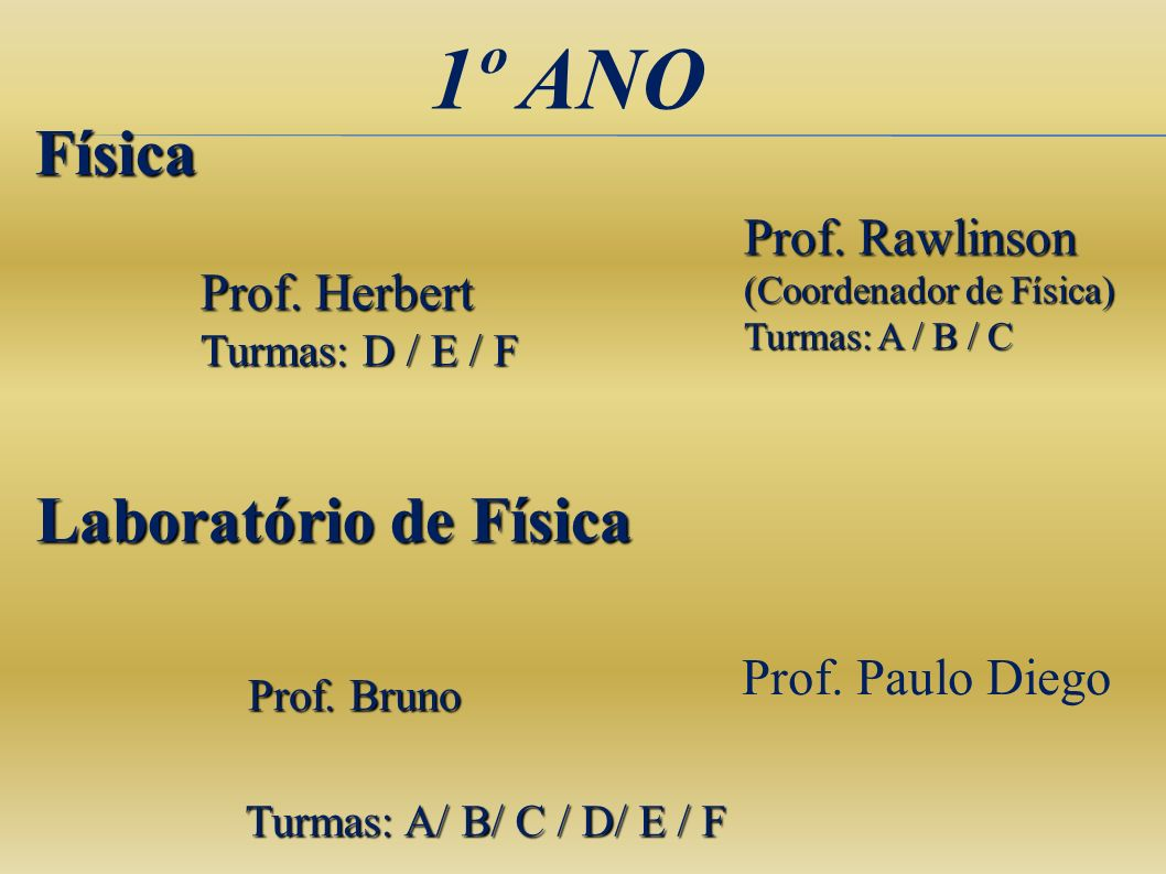 1º ANO Física Laboratório de Física Prof. Rawlinson Prof. Herbert