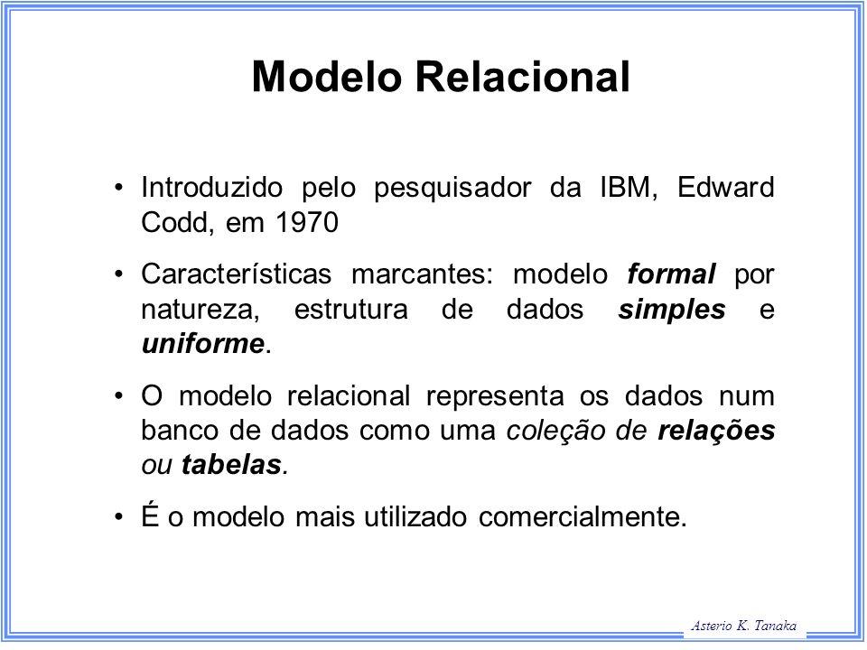 Modelo RelacionalIntroduzido pelo pesquisador da IBM, Edward Codd, em 1970.