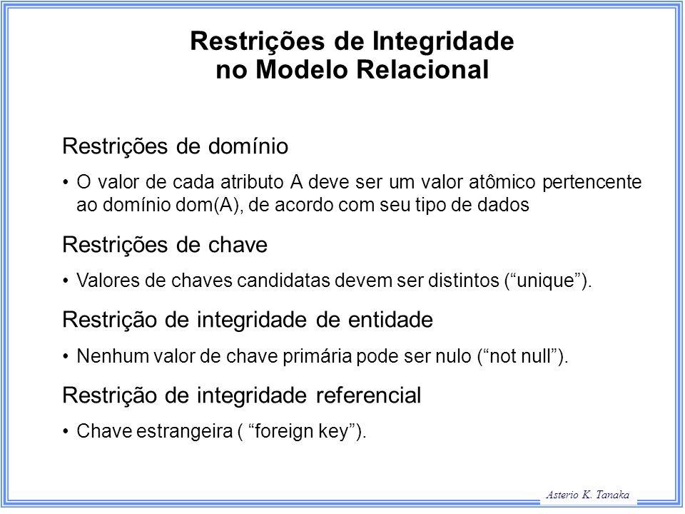 Restrições de Integridade no Modelo Relacional