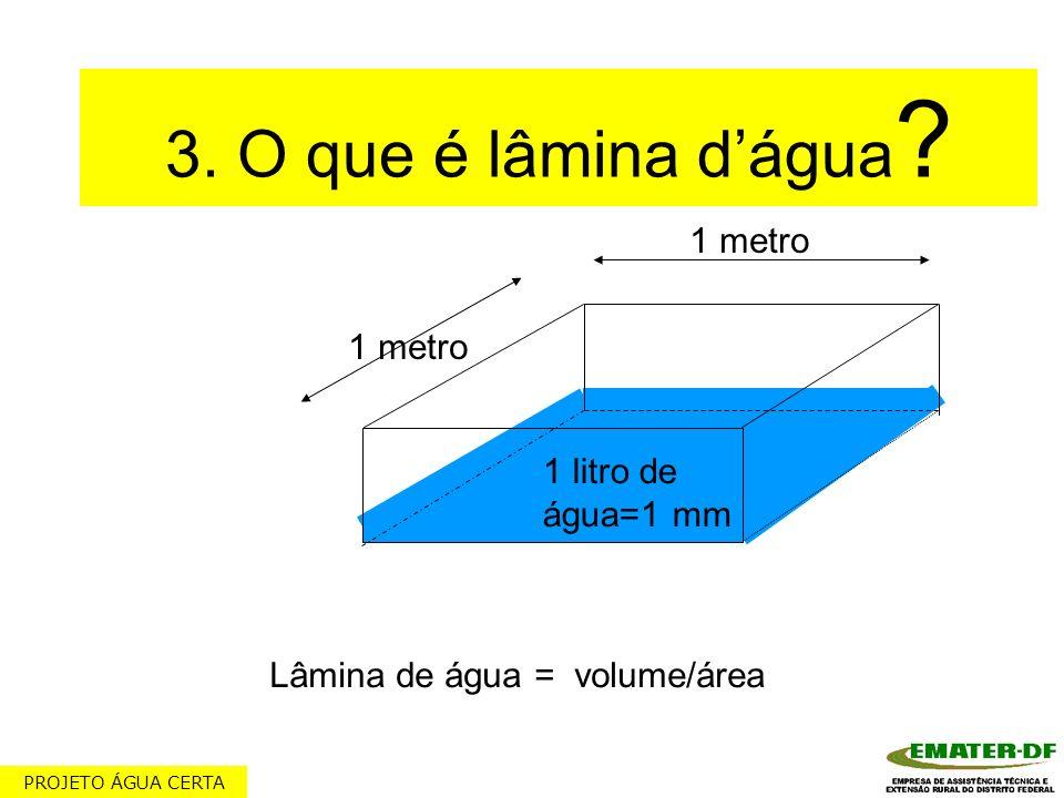 3. O que é lâmina d'água 1 metro 1 metro 1 litro de água=1 mm