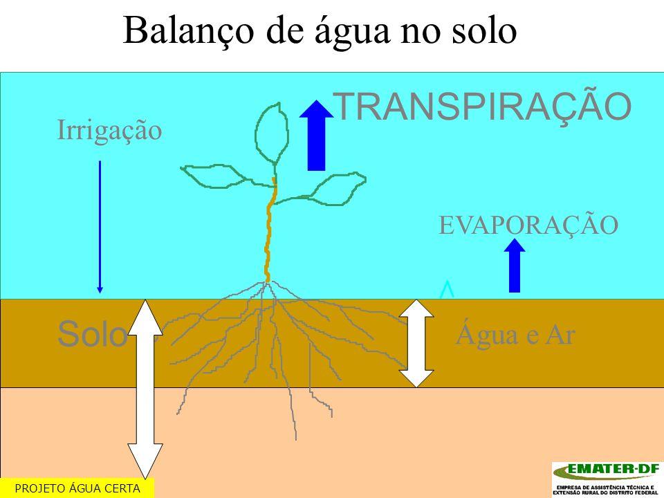 Balanço de água no solo TRANSPIRAÇÃO Irrigação Água e Ar EVAPORAÇÃO