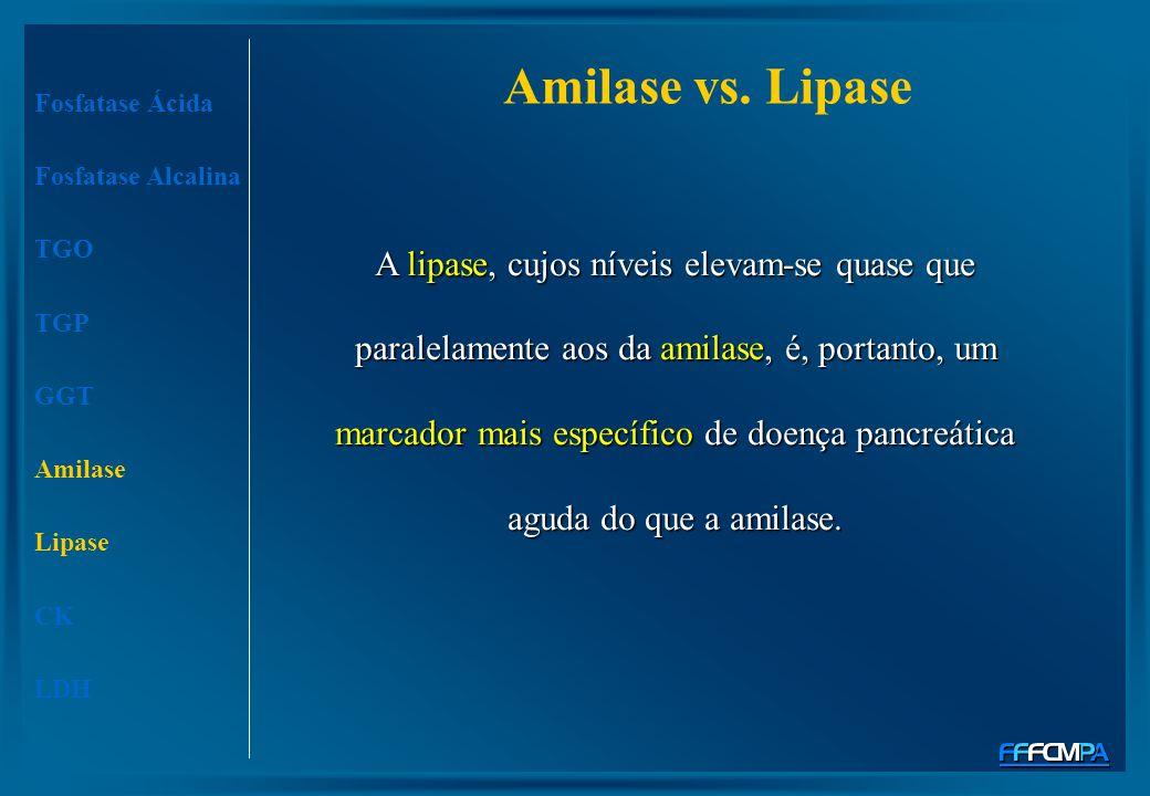 Amilase vs. Lipase Fosfatase Ácida. Fosfatase Alcalina. TGO. TGP. GGT. Amilase. Lipase. CK. LDH.