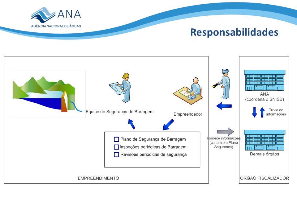 Responsabilidades 11