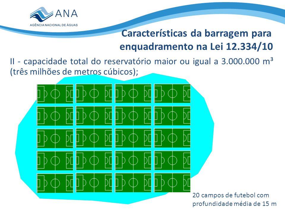 Características da barragem para enquadramento na Lei 12.334/10