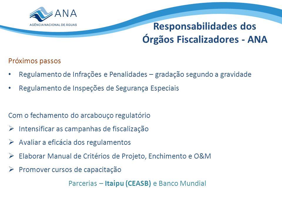 Responsabilidades dos Órgãos Fiscalizadores - ANA