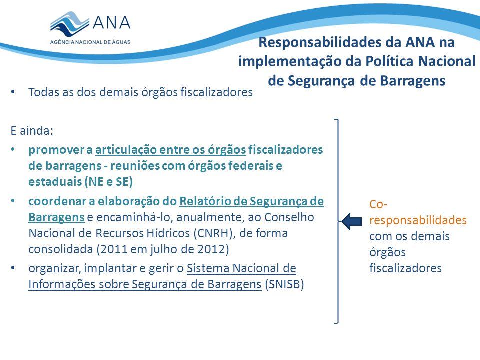 Responsabilidades da ANA na implementação da Política Nacional de Segurança de Barragens