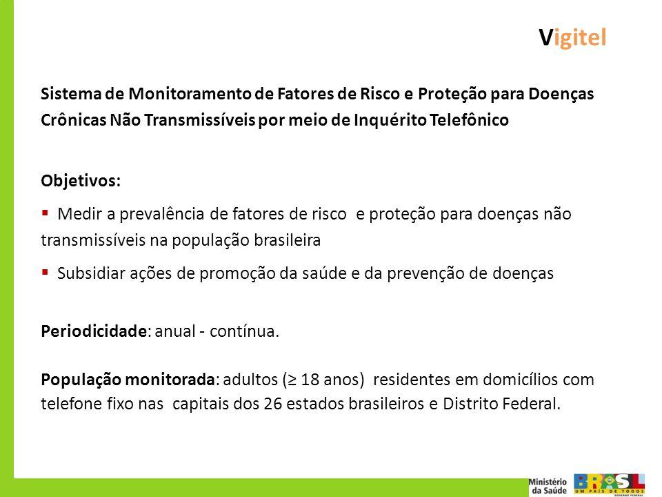 VigitelSistema de Monitoramento de Fatores de Risco e Proteção para Doenças Crônicas Não Transmissíveis por meio de Inquérito Telefônico.