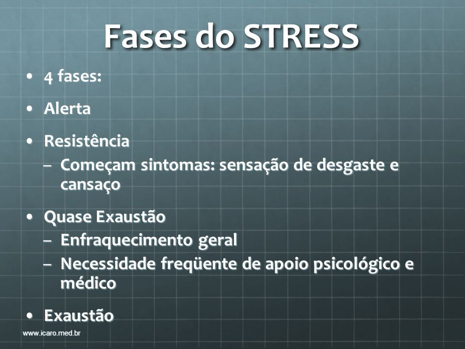 Fases do STRESS 4 fases: Alerta Resistência