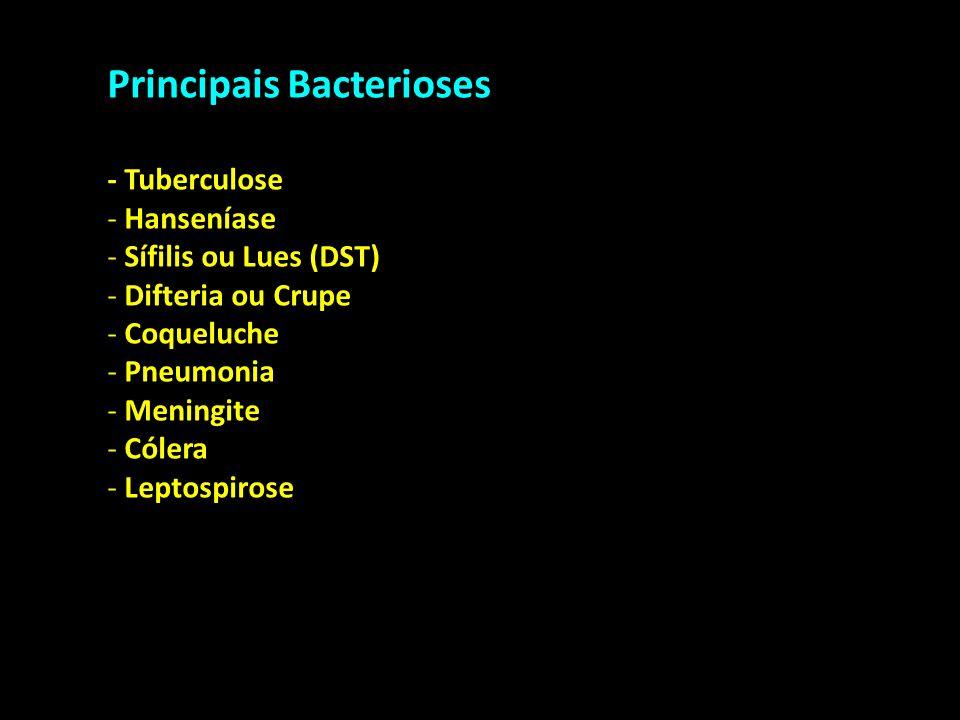 Principais Bacterioses