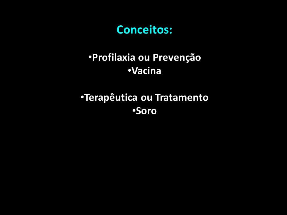 Profilaxia ou Prevenção Terapêutica ou Tratamento